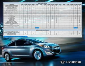 Hyundai-Service-Inside